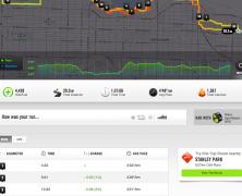 Nike API PHP Example